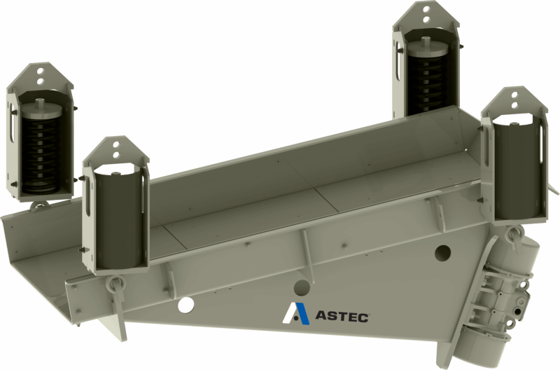 Лотковий живильник ASTEC